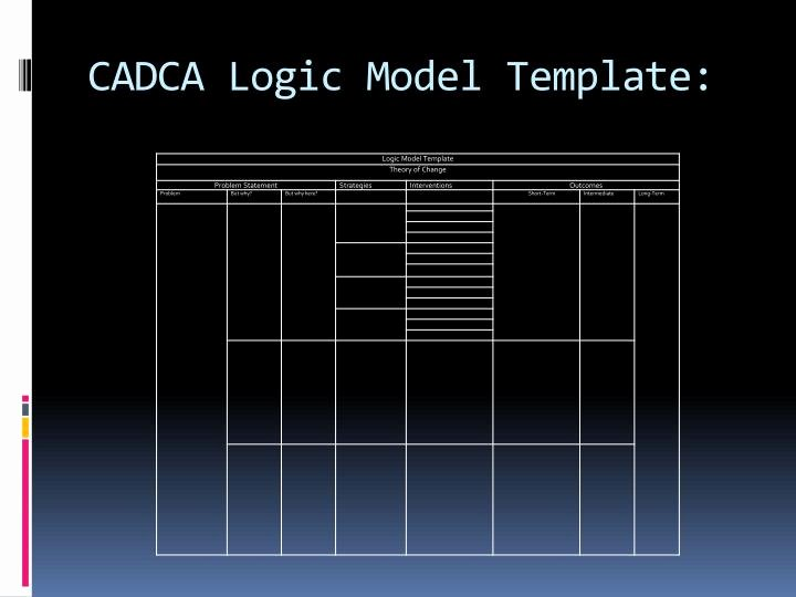 Ppt Logic Models Powerpoint Presentation Id