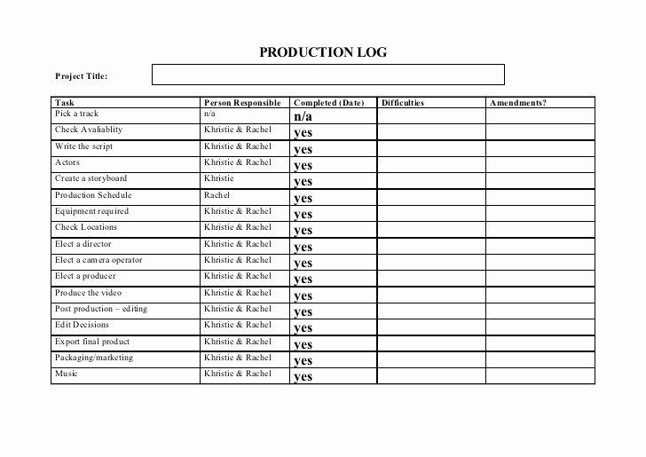 Pre Production Templates