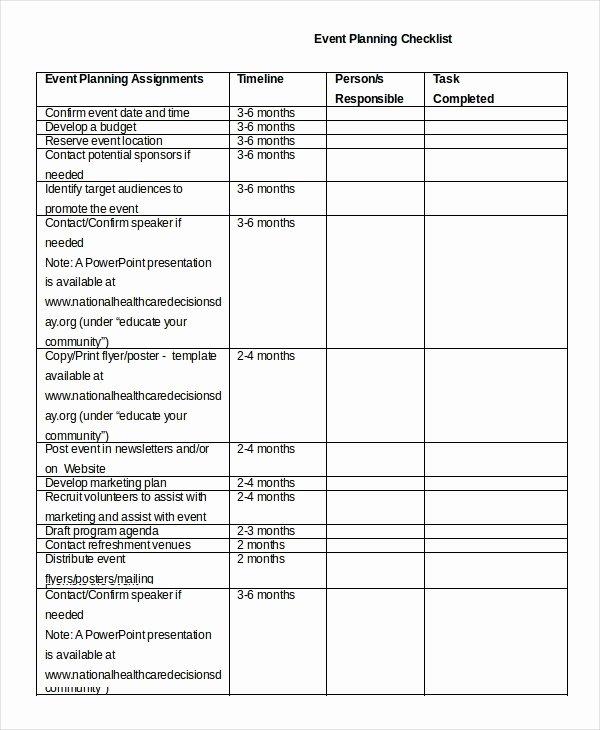 Presentation Checklist Template