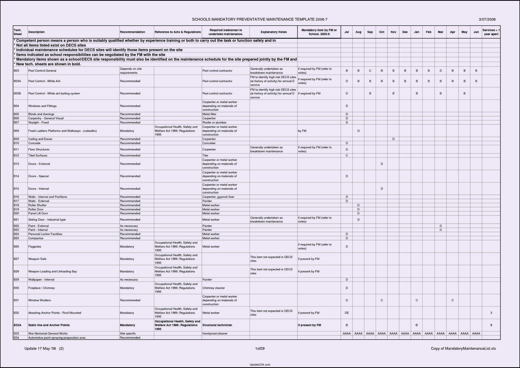 Preventive Maintenance Checklist Template Template