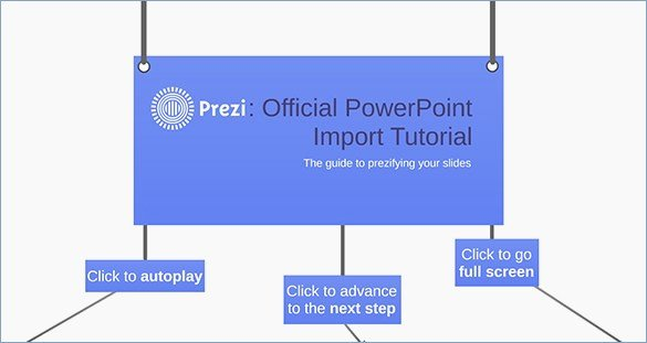 Free Prezi Templates – Latter Example Template