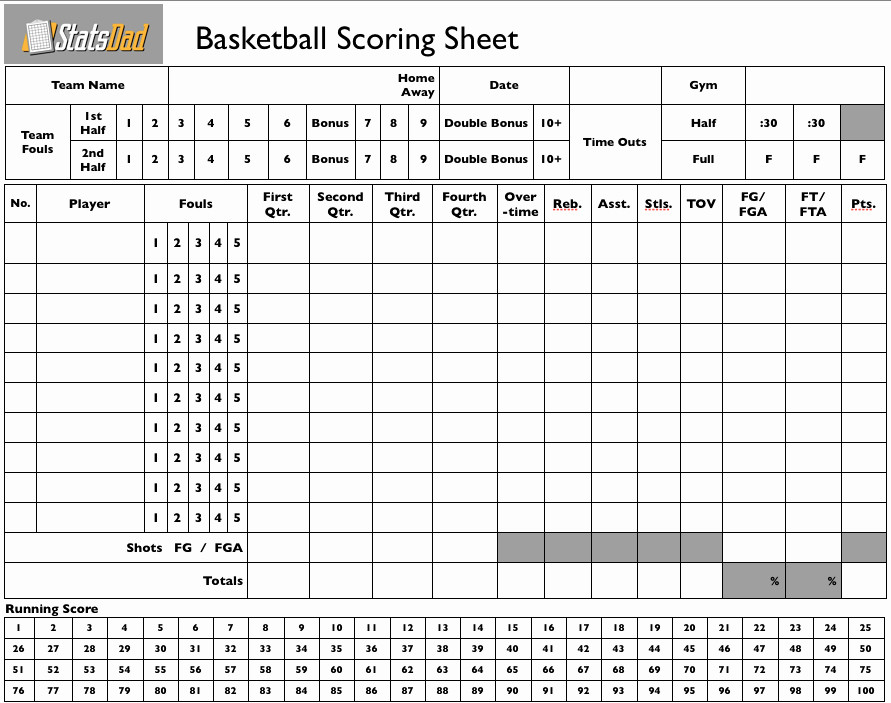 Printable Basketball Stat Sheet Template
