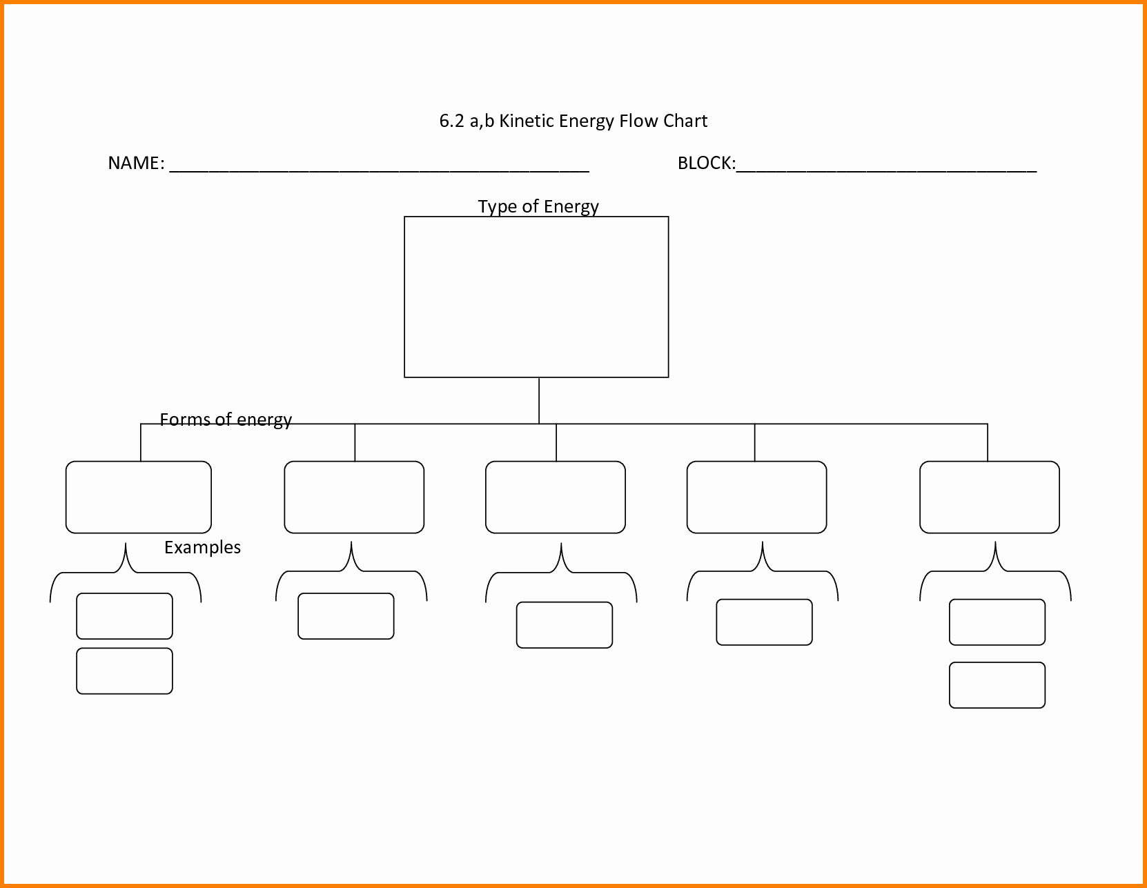Printable Flow Chart Template