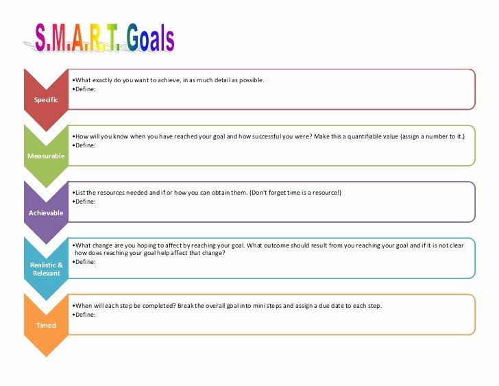 Printable Smart Goal Setting Worksheet