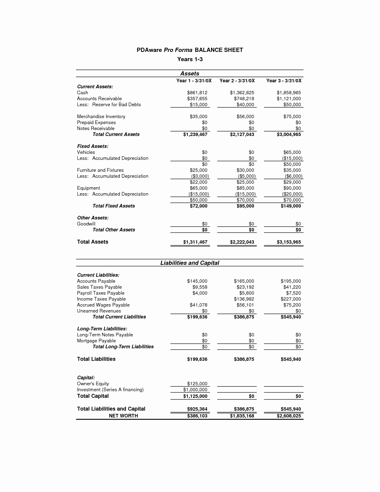 Pro forma Cash Flow Statement Template Best Template