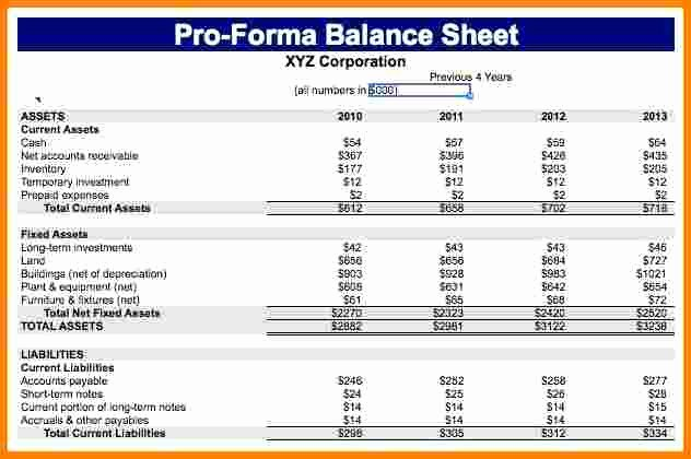 Pro forma Financial Statements Example Case Statement