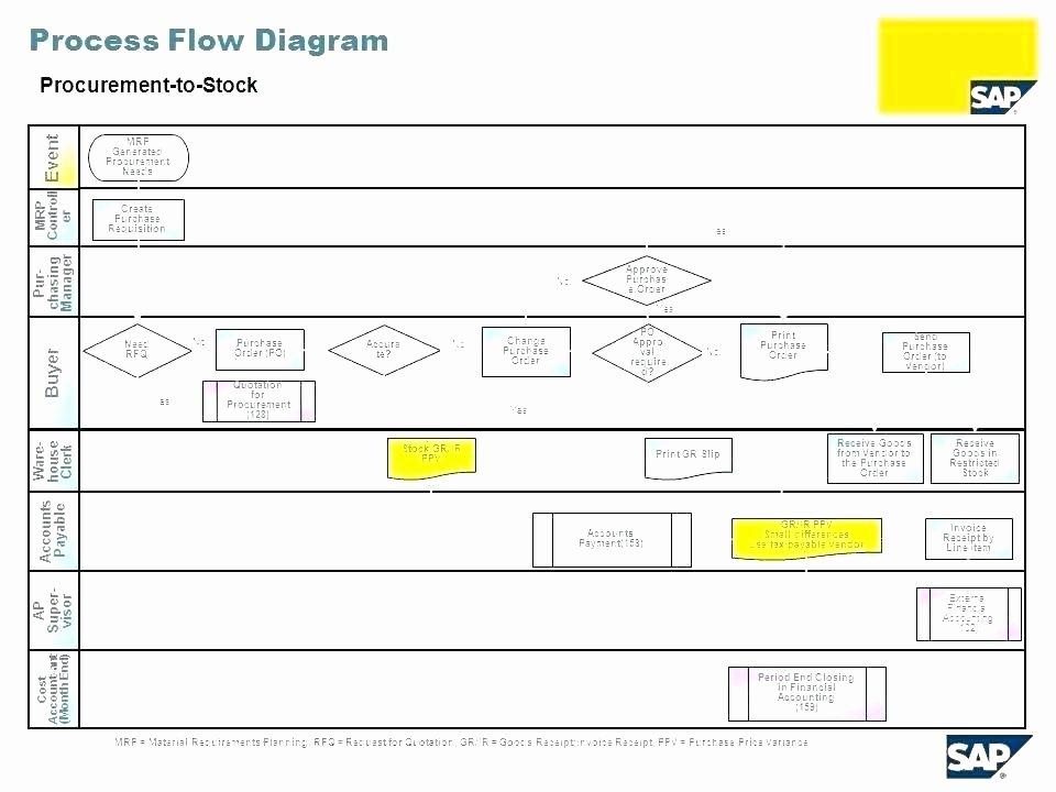 Process Flow Diagram Excel Template Wiring Diagram
