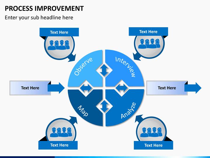 Process Improvement Powerpoint Template