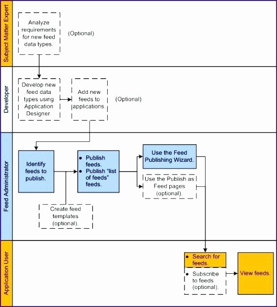 process mapping template excel excel flowchart templates process flow template excel free