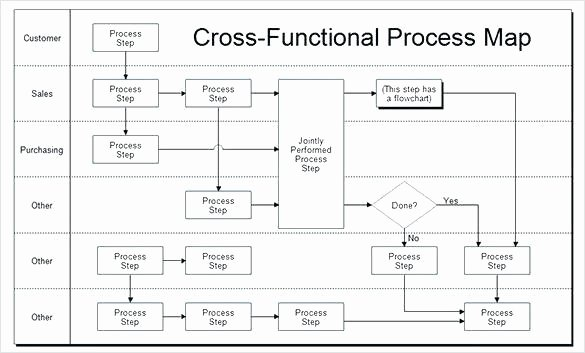 Process Mapping Template Excel Site Map Free Detailed