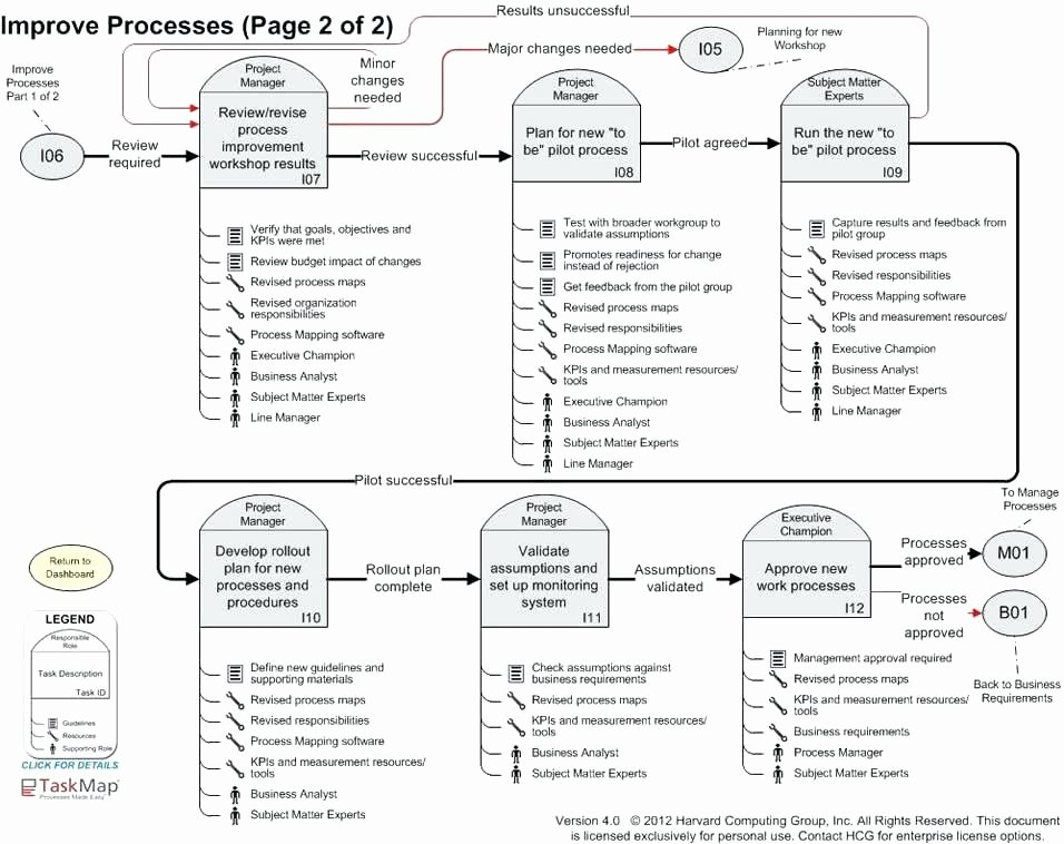 Process Mapping Templates In Excel Engine Rebuild Process