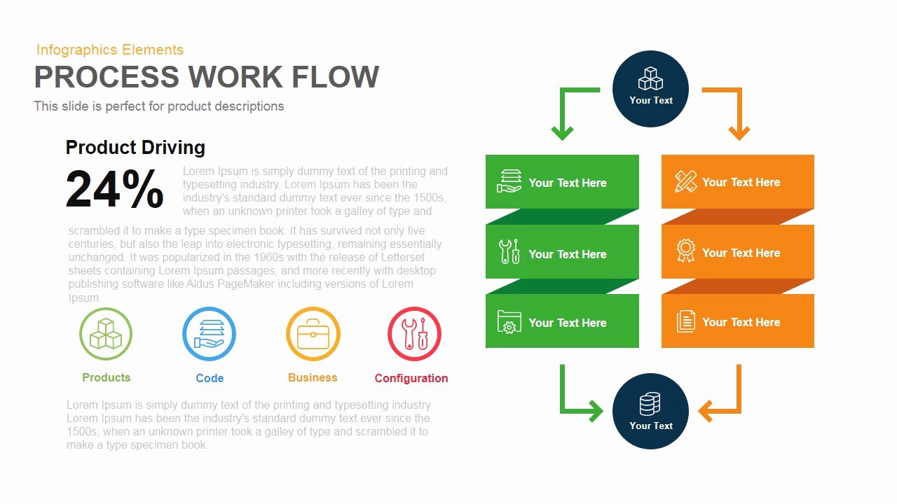 Process Workflow Template for Powerpoint and Keynote