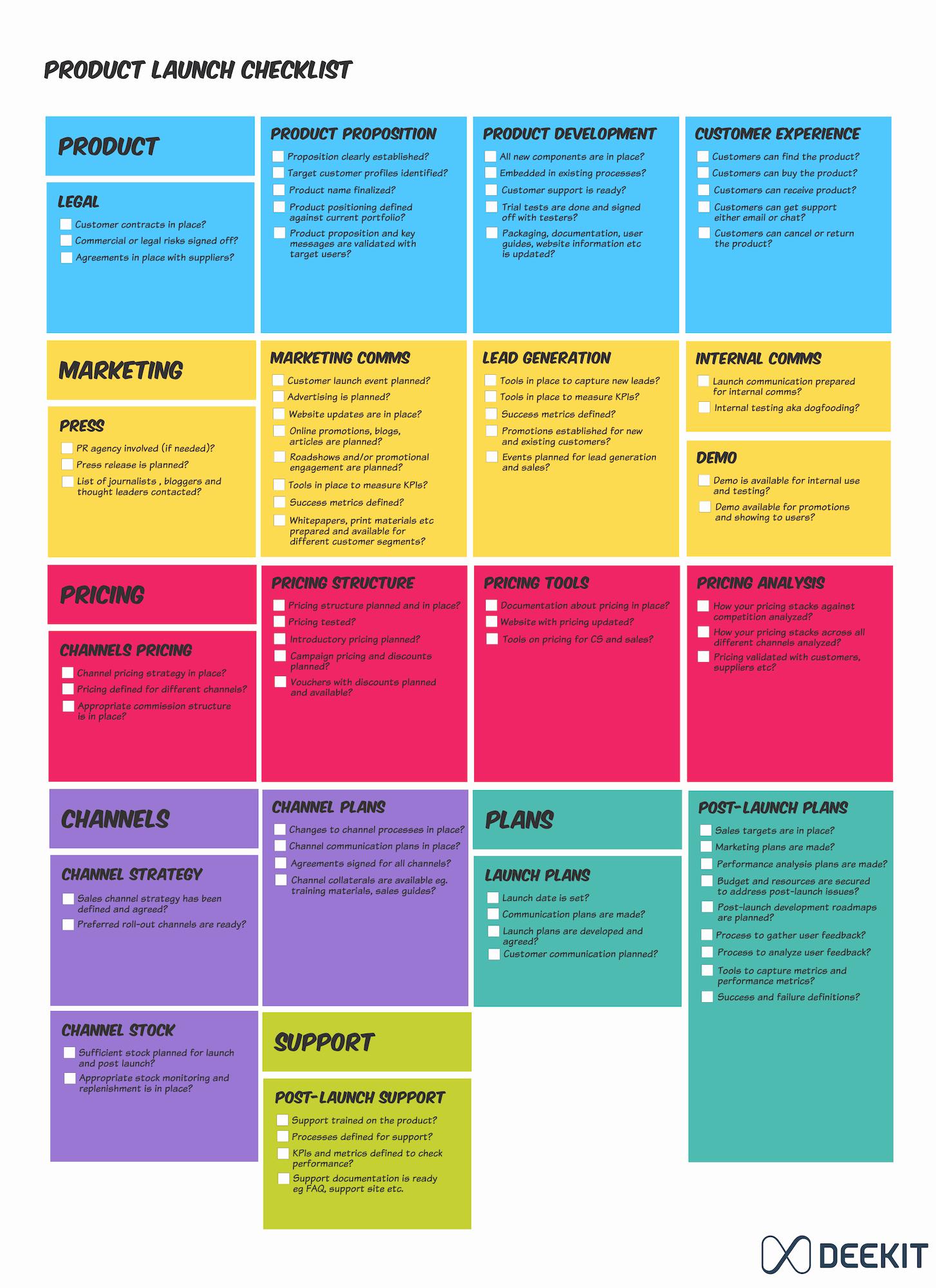 Product Launch Checklist — Deekit