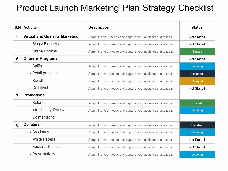 Product Launch Marketing Plan Strategy Checklist Sample