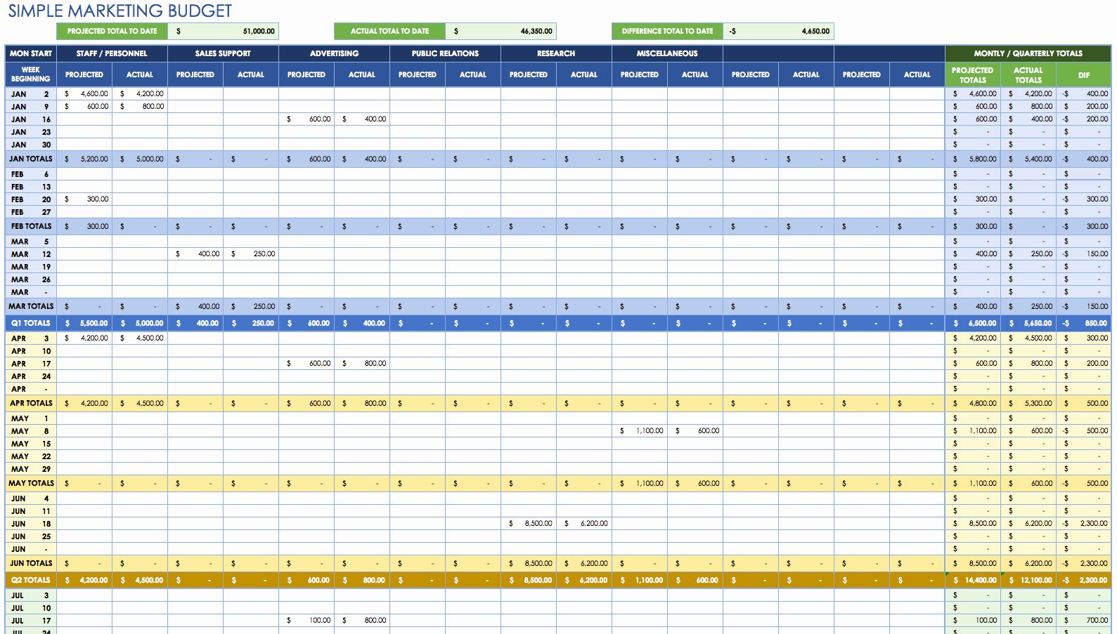 Product Parison Chart Excel Template
