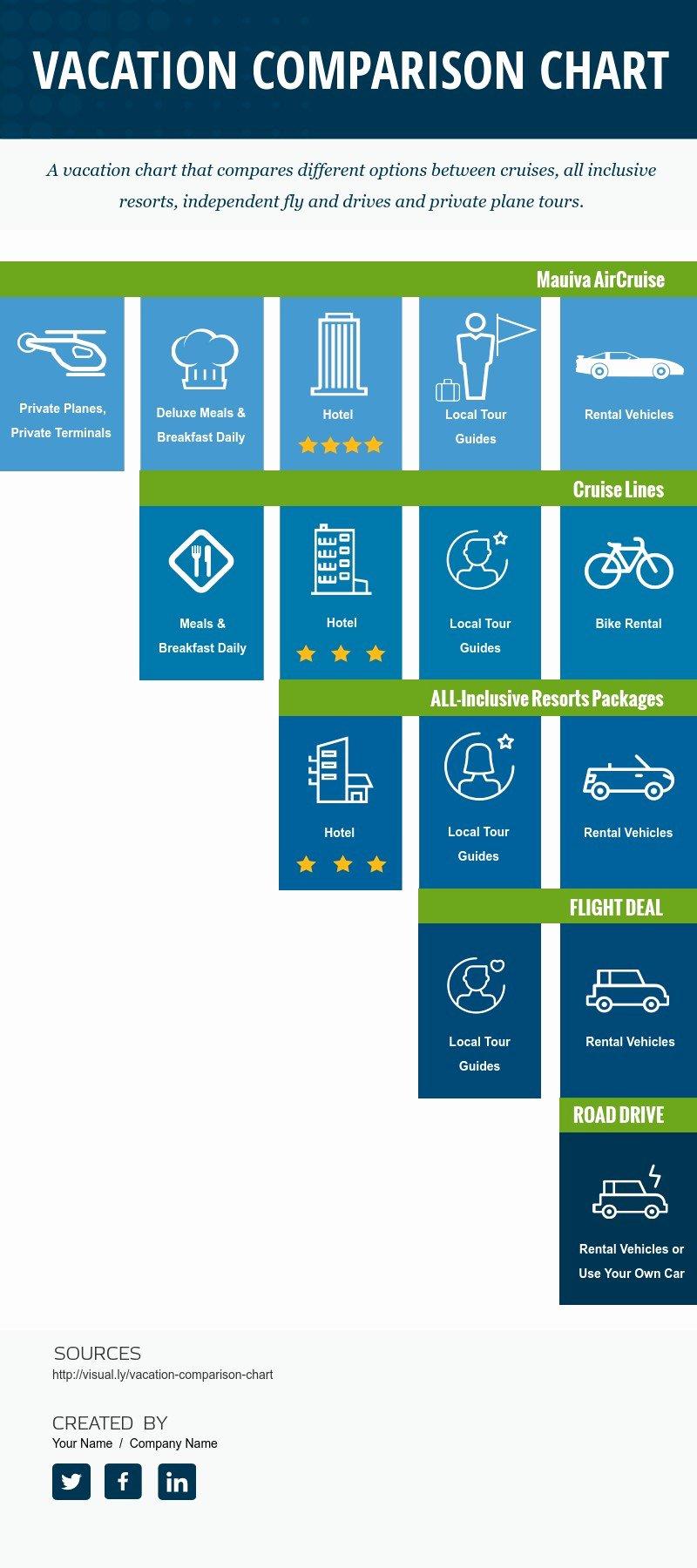 Product Parison Chart Template Excel