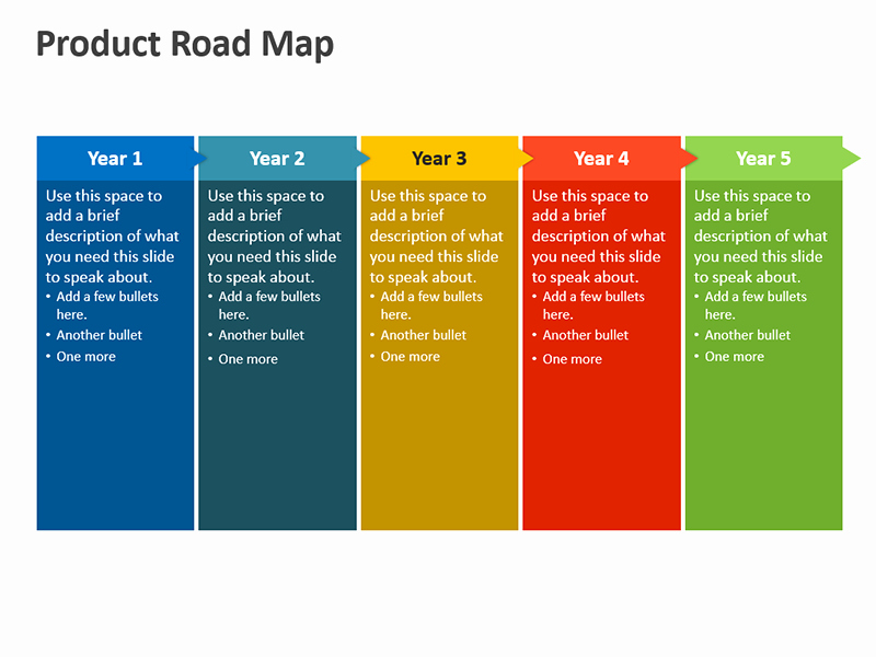 Product Roadmap Editable Powerpoint Template