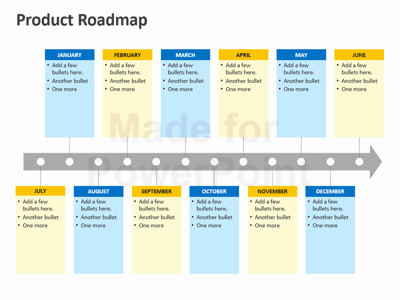 product roadmap powerpoint slides