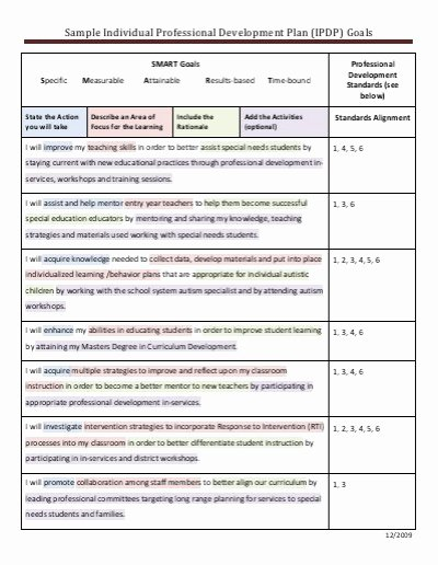 Professional Growth Plan Template for Teachers Cover