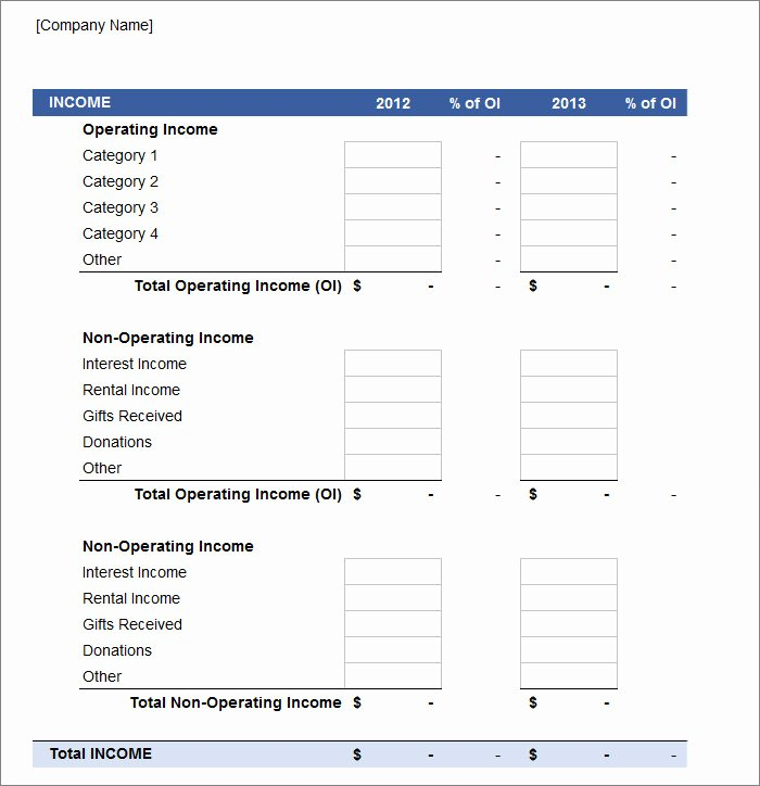 Profit and Loss Statement Template Dc Design