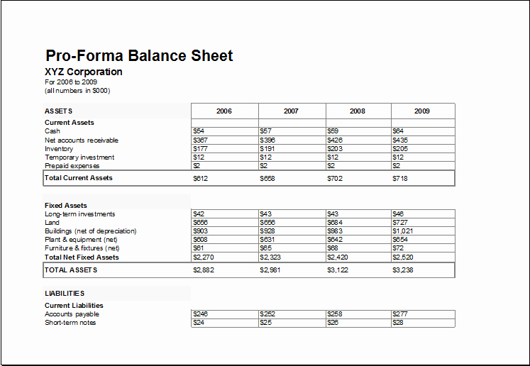 Proforma Balance Sheet Template for Excel