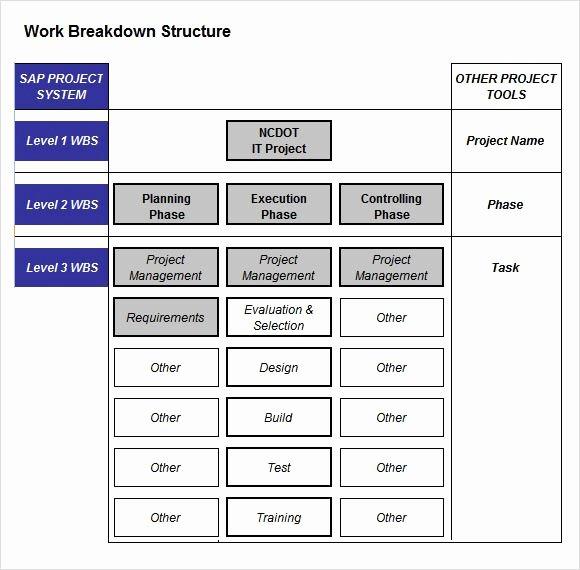 Project Breakdown Template Work Breakdown Structure