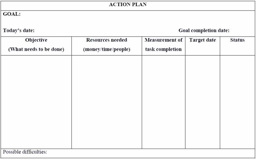 Project Business Action Plan Template Excel Word