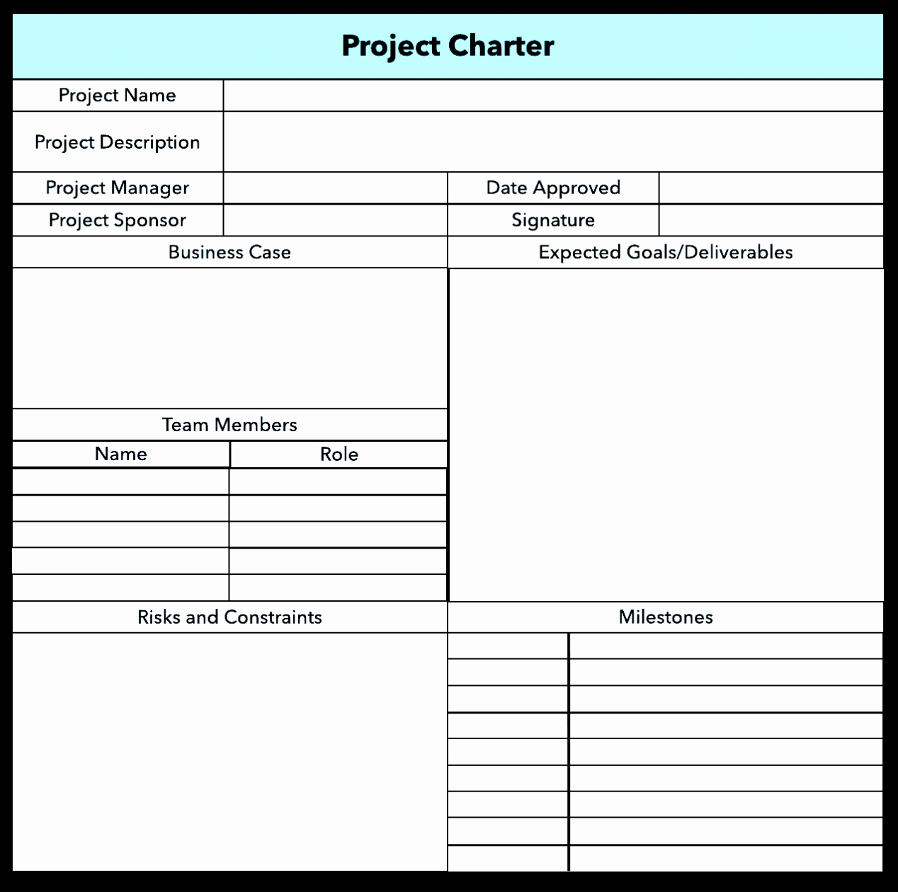Project Charter Template Pdf Ppt Free
