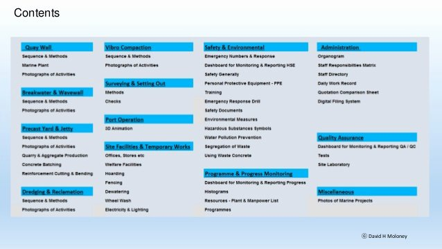 Project Execution Plan Template Gallery Template Design