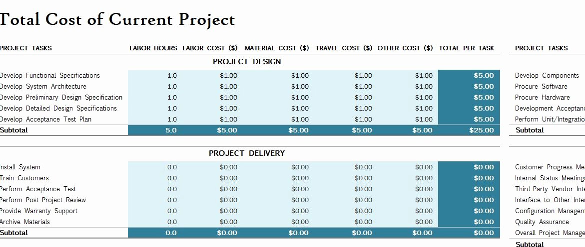 Project Financial Plan My Excel Templates