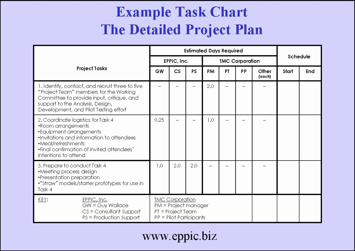 Project Image Project Plan Template Project Plan Template