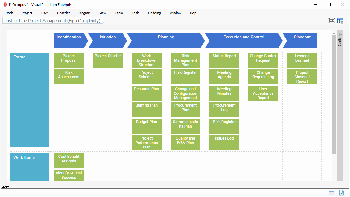 Project Management software Actionable Process Map