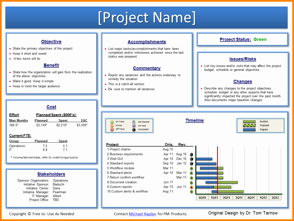 Project Management Status Report Template to Pin
