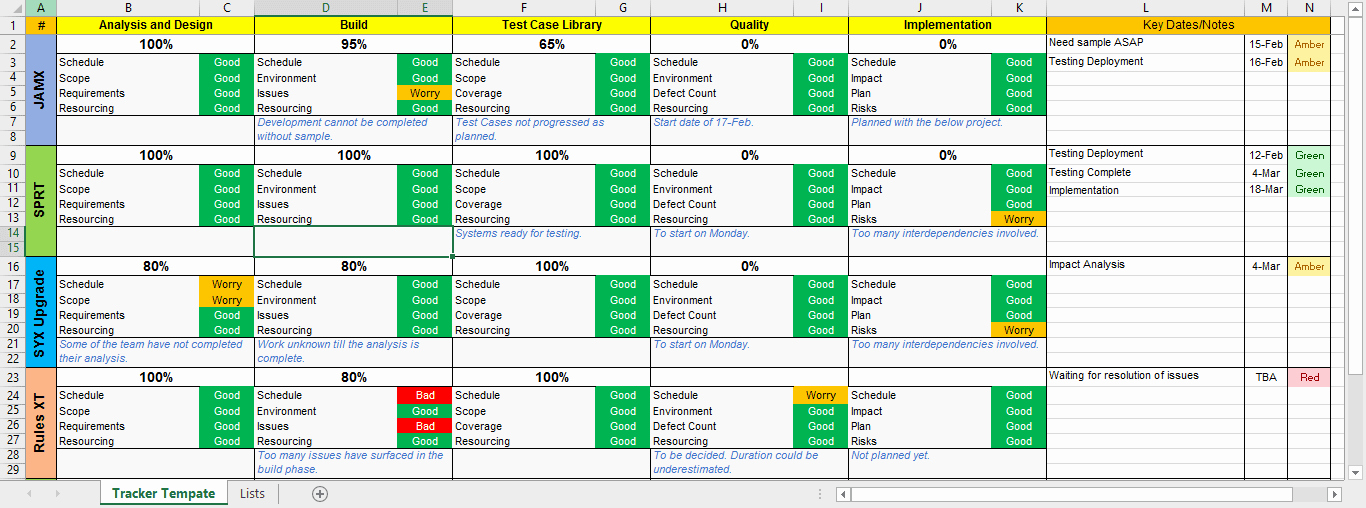 Project Management Templates Download 200 Templates