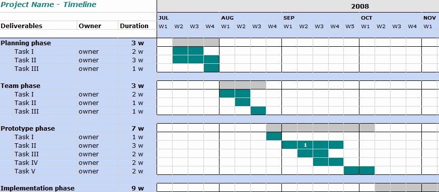 Project Management Timeline Template Choice Image Free