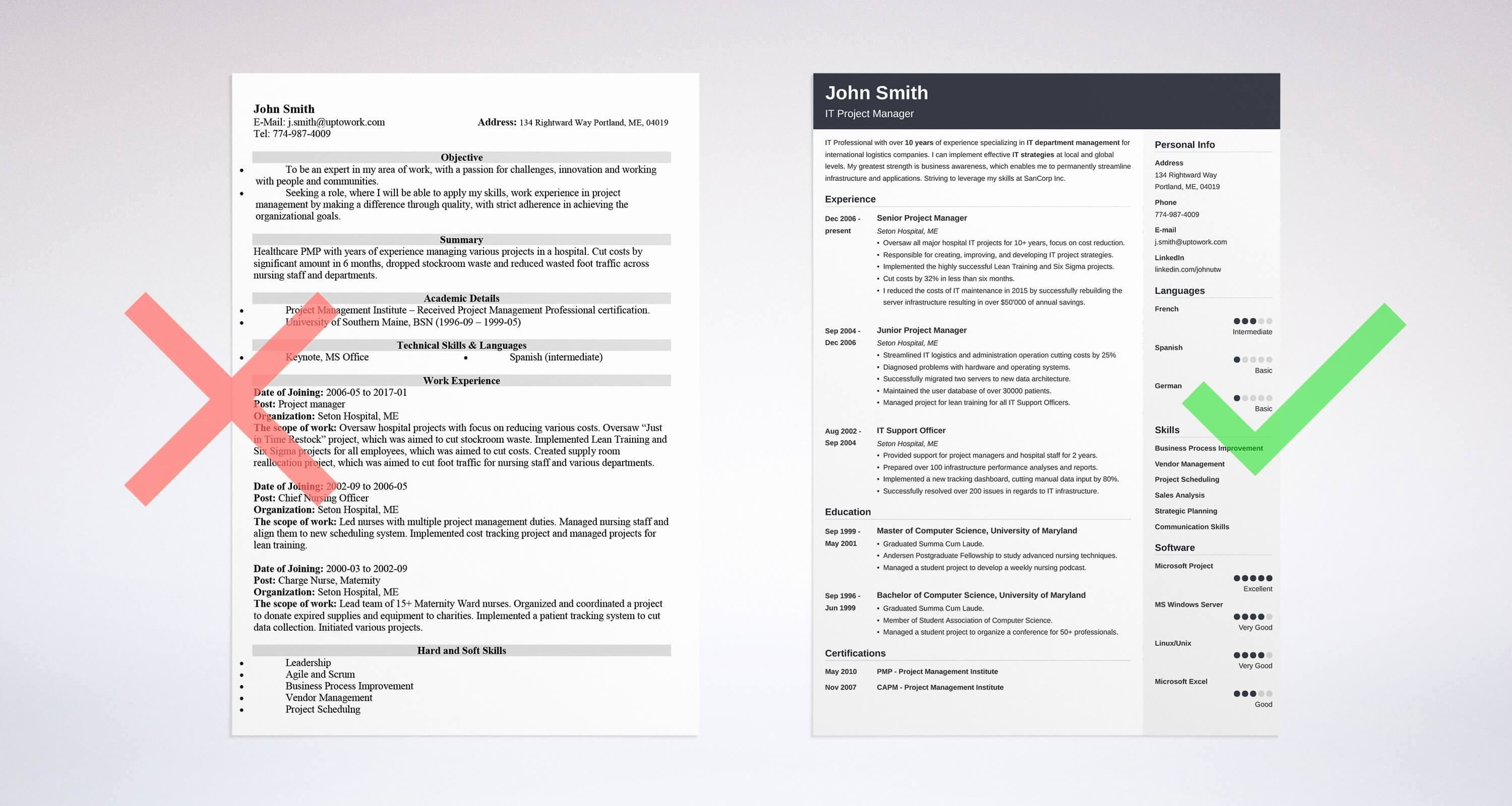 Project Manager Resume Sample & Plete Guide [ 20 Examples]