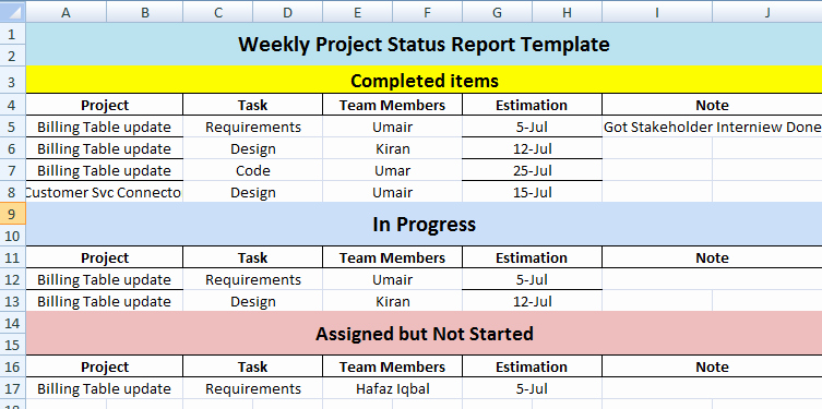 Project Monthly Status Report Template Excel Project