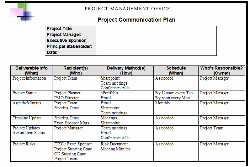 Project Munication Plan