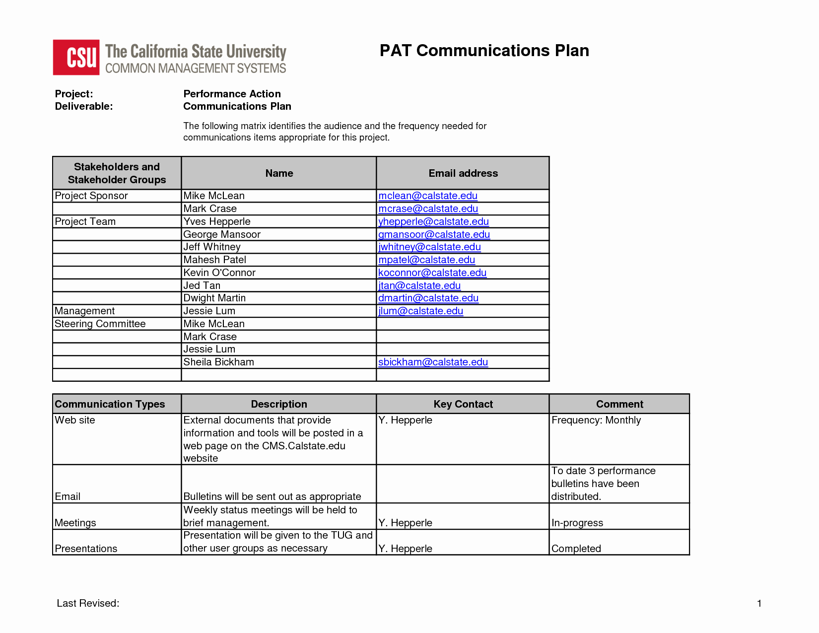 Project Project Quality Management Plan Template