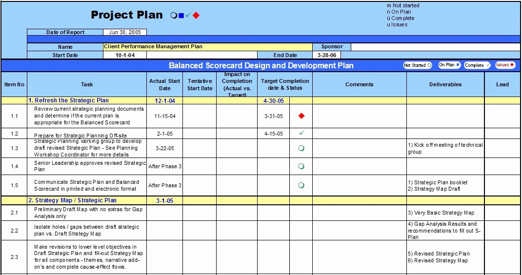 Project Team Munication Plan Template – Planning Engineer