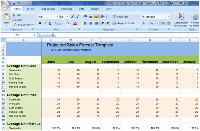 Projected Sales forecast Template Excel Xls