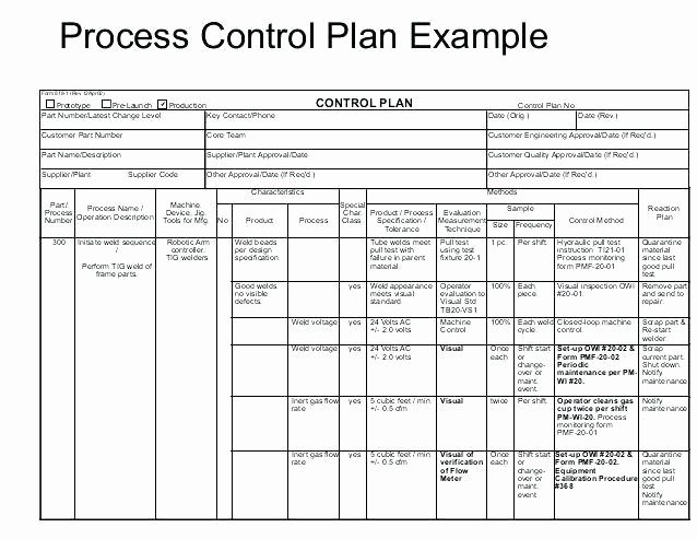 Quality Control Plan Template Excel Quality assurance