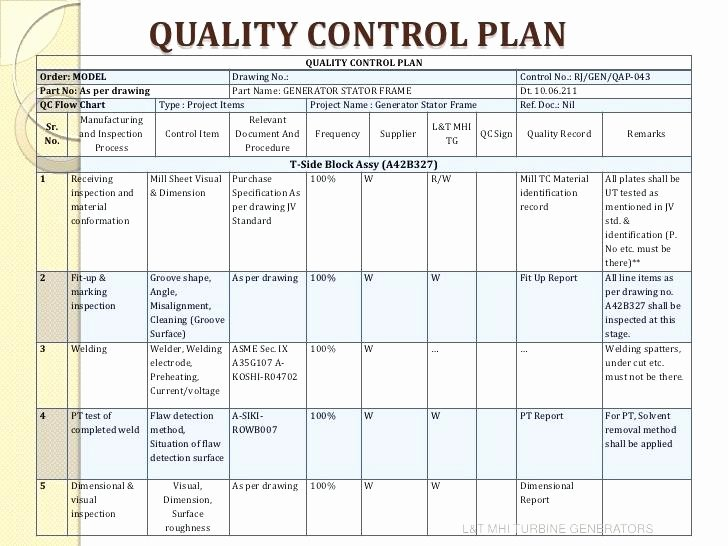 Quality Control Plan Template Excel Quality Control Plan