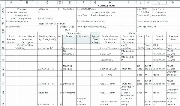 Quality Control Plan Template Excel Simple Method to