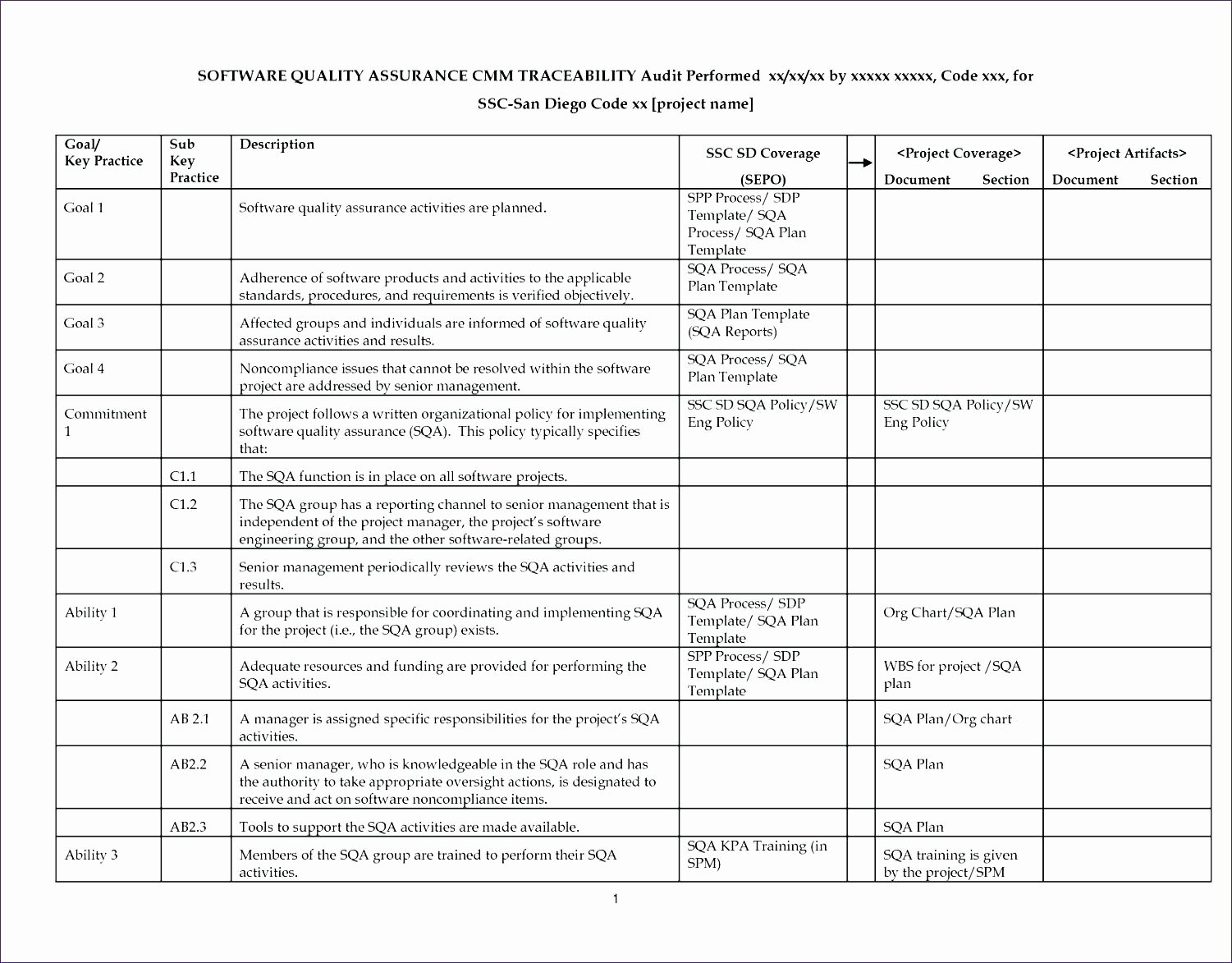 Quality Control Plan Template Image Collections Template