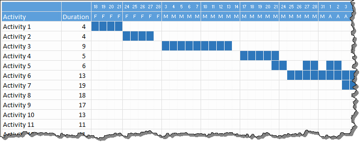 Quick and Easy Gantt Chart Using Excel [templates
