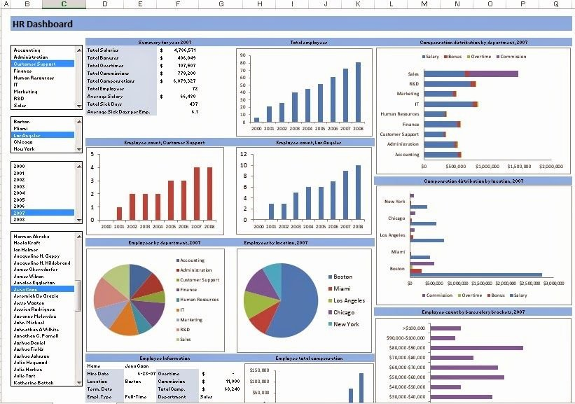 Raj Excel Excel Template Hr Dashboard Free