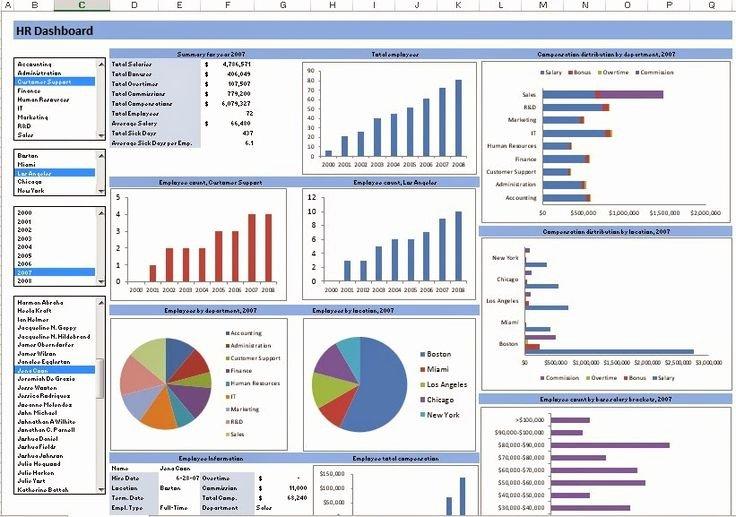 Raj Excel Excel Template Hr Dashboard Free