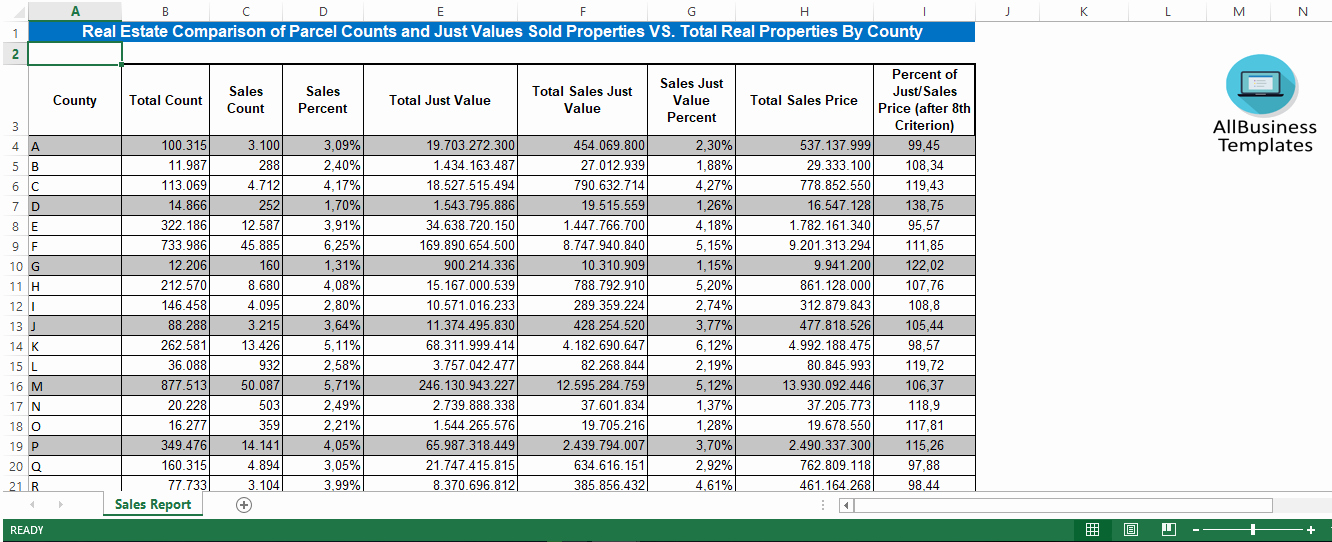Real Estate Excel Sales Report Template