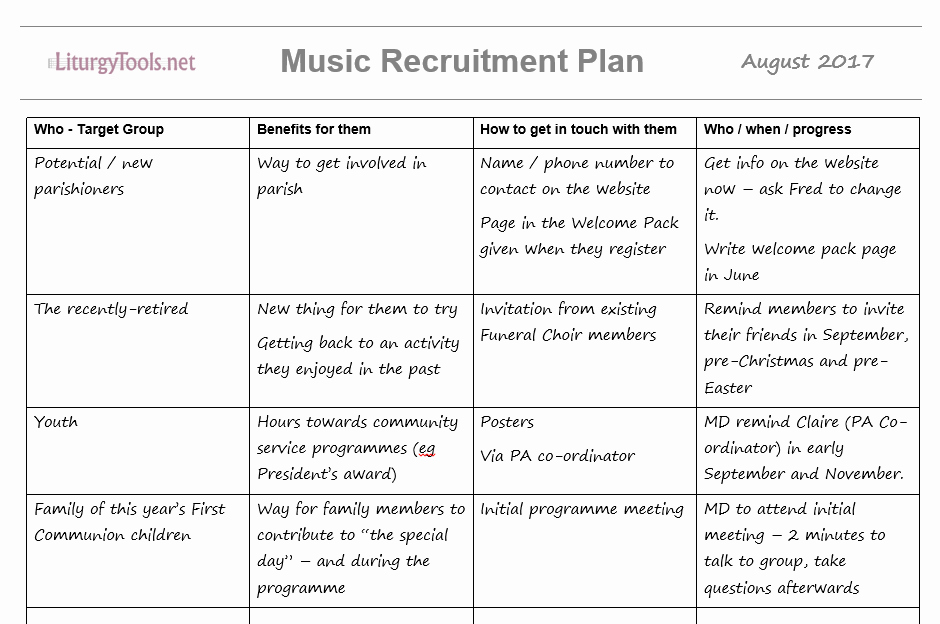 Recruiting Plan Templates Example Model Hiring Plan Doc